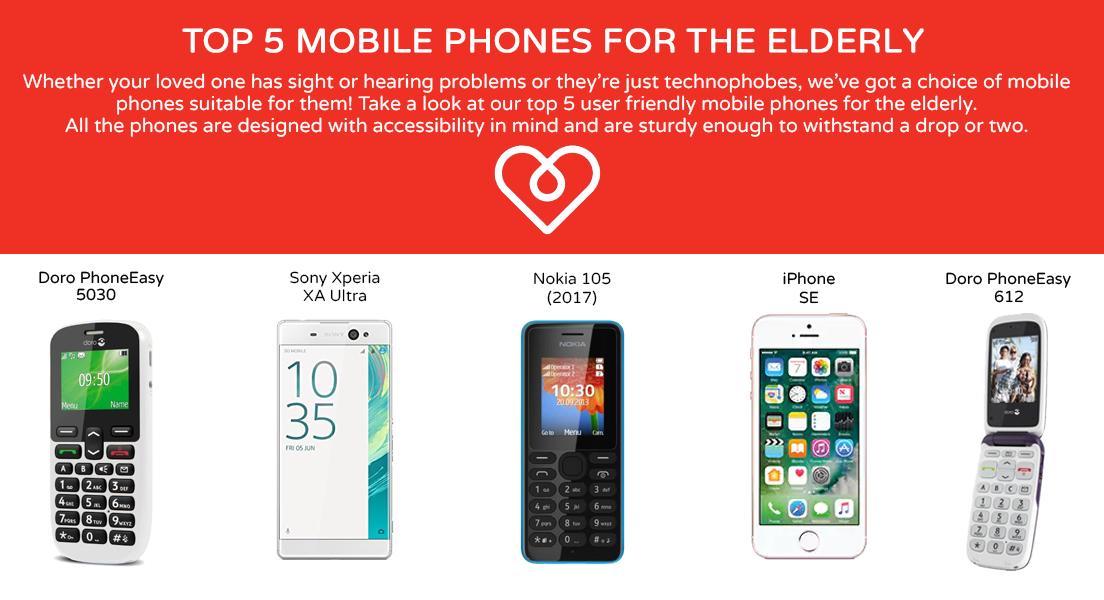 Careline-Top-5-Mobile-Phones-For-The-Elderly