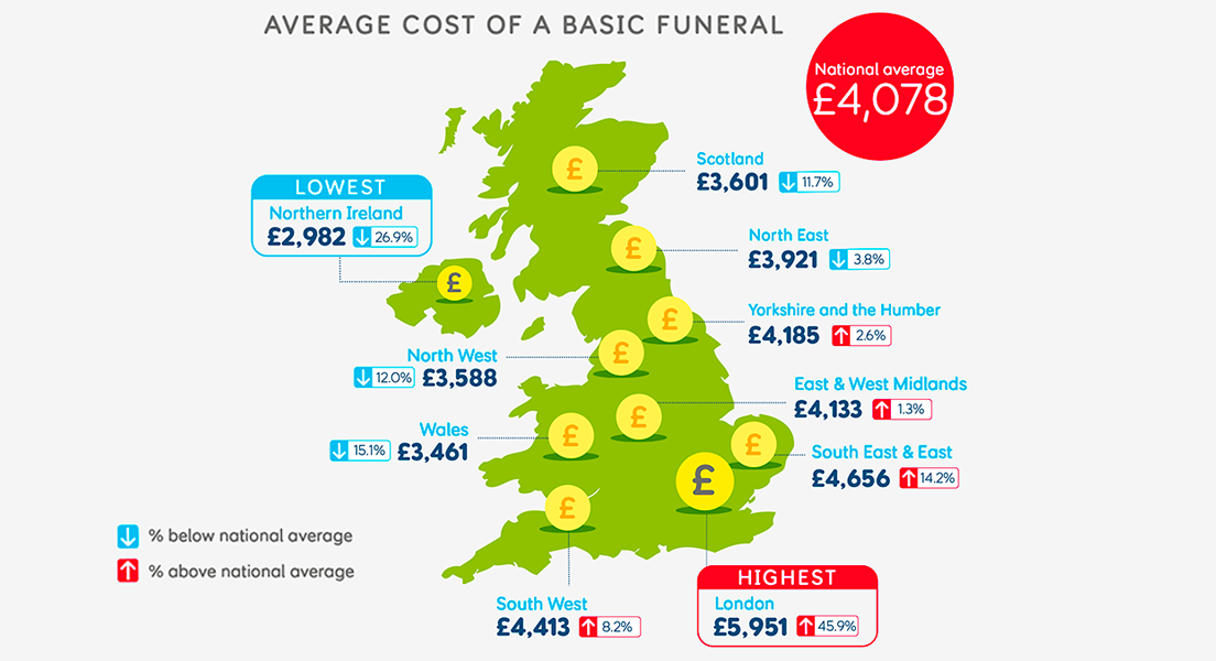 Finance Tips - Funeral Costs across the Country